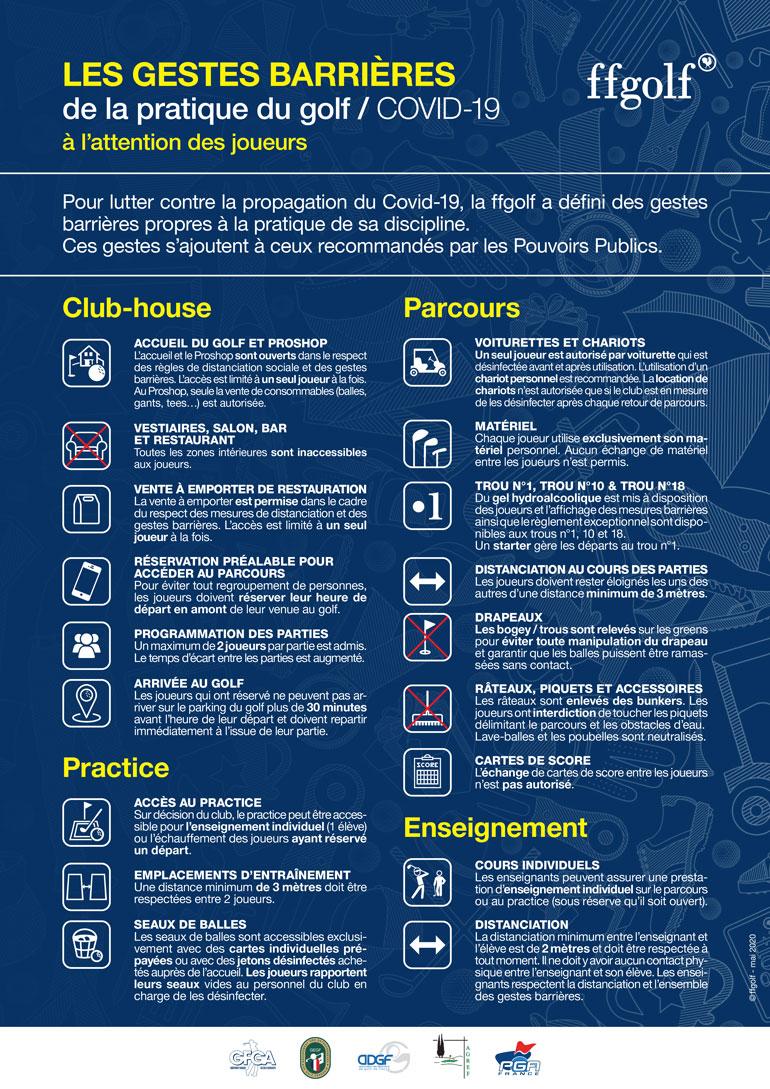 Les gestes barrières de la pratique du Golf / COVID-19