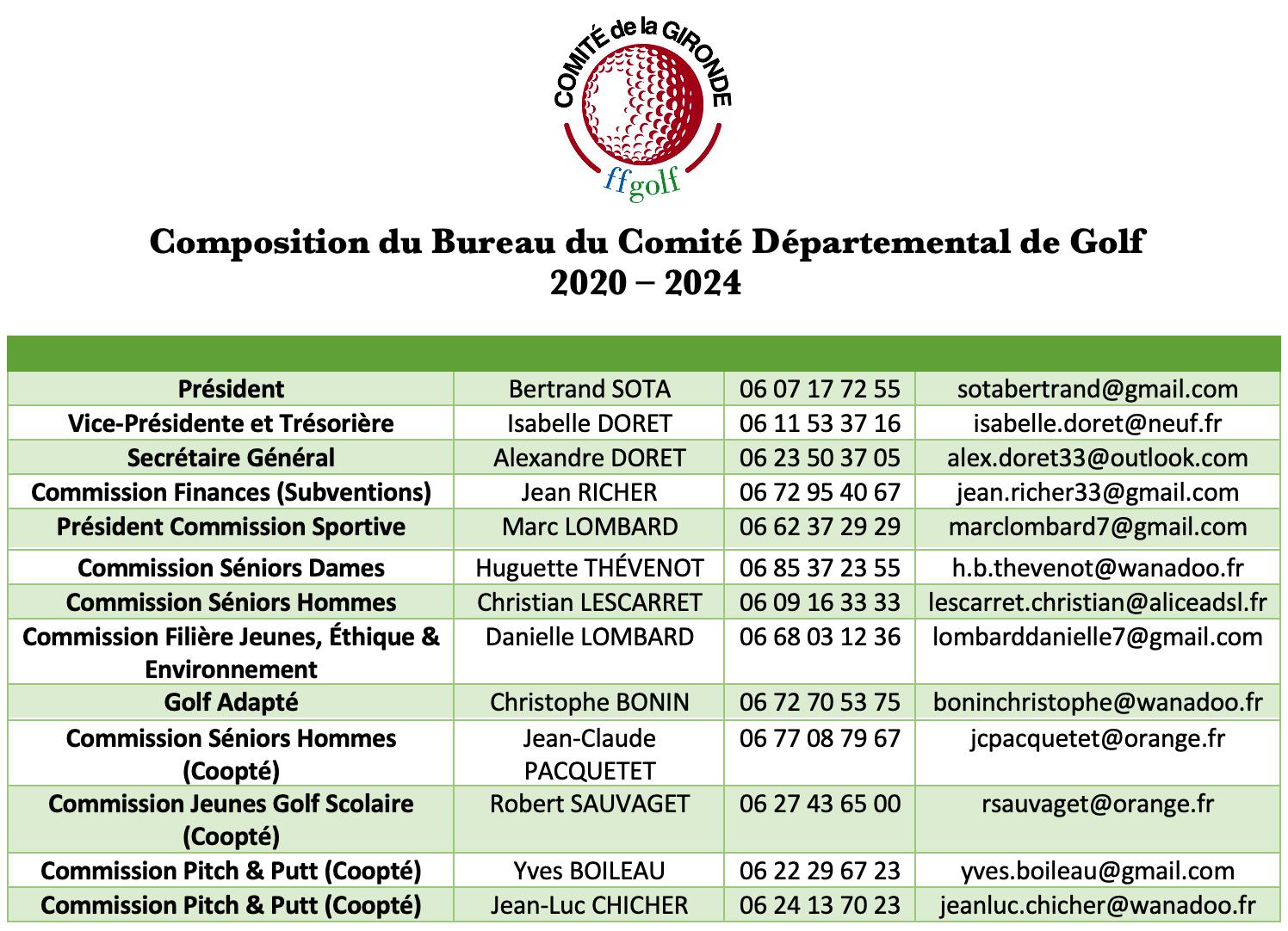 Bureau Comité Départemental de Golf 2020 - 2024